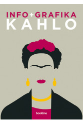 Infografika - Kahlo